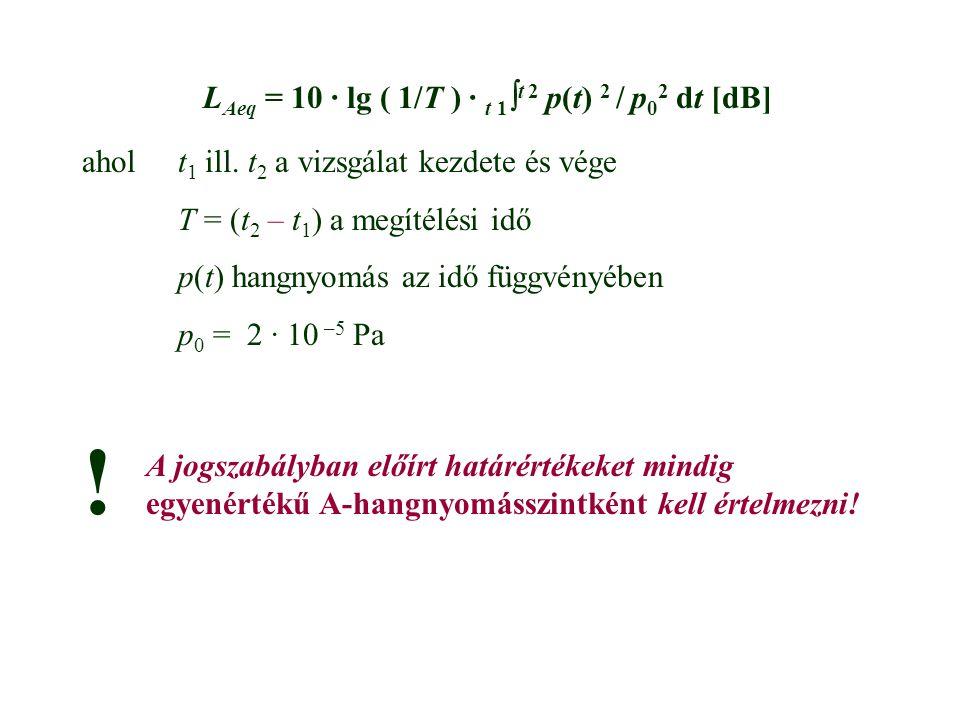 LAeq = 10 · lg ( 1/T ) · t 1t 2 p(t) 2 / p02 dt [dB]